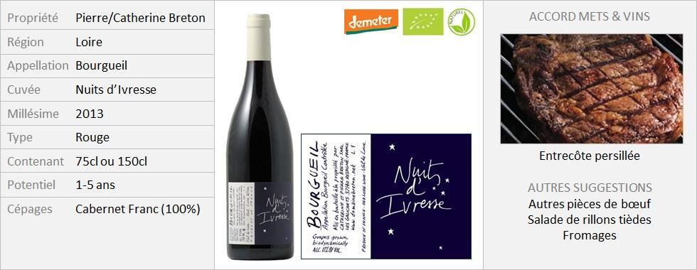 Breton - Bourgueil Nuits Ivresse 2013 (Grand)