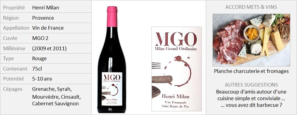 Milan - MGO2 (Grand)