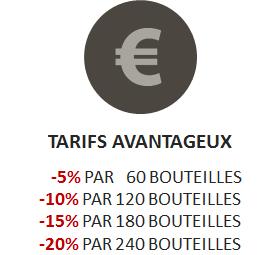 PARTICULIERS - TARIFS AVANTAGEUX