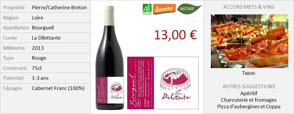 Breton - Bourgueil Dilettante 2013 (Main)