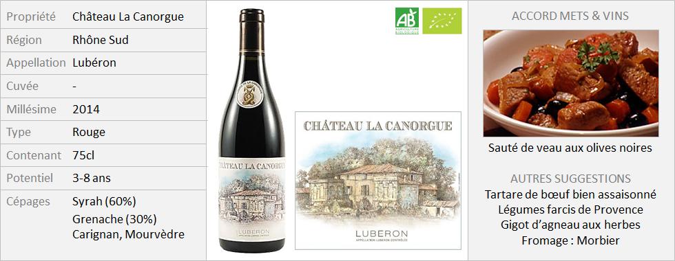 Château La Canorgue - Luberon 2014 (Grand)