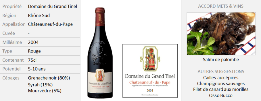 Grand Tinel - CNP Rouge 2004 (Grand)