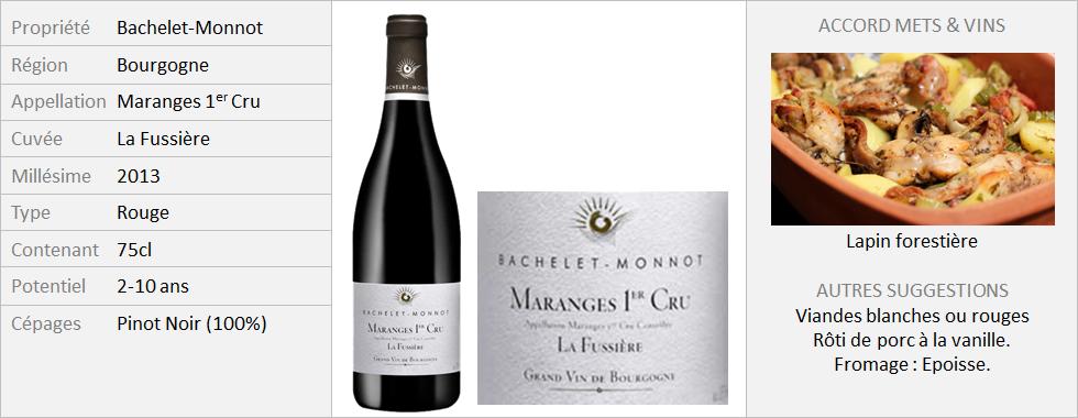 Bachelet-Monnot - Maranges 1er Cru La Fussière 2013 (Grand)