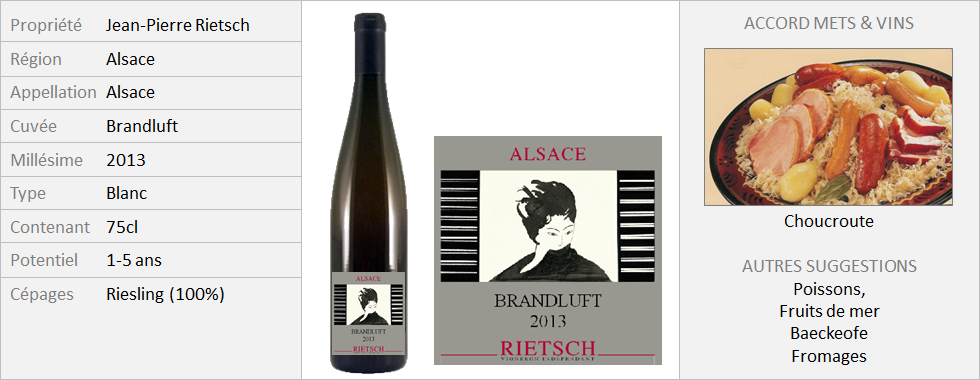 Rietsch - Riesling Brandluft 2013 (Grand)