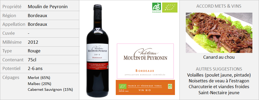 Moulin de Peyronin - Bordeaux Tradition 2012 (Grand)
