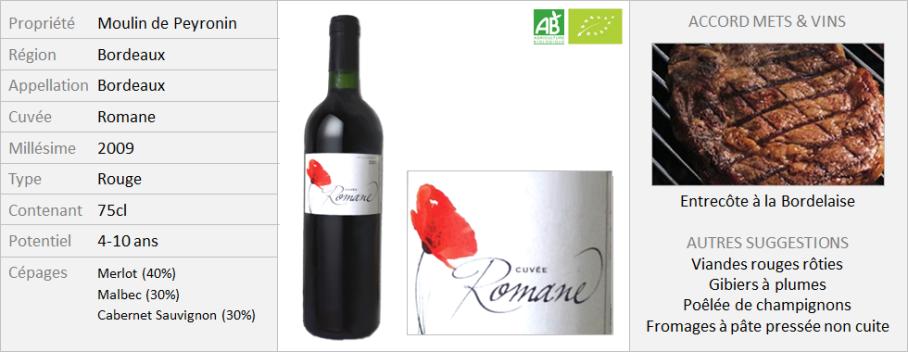 Peyronin - Bordeaux Romane 2009 (Grand)