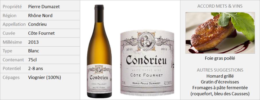 Dumazet - Condrieu Côte Fournet