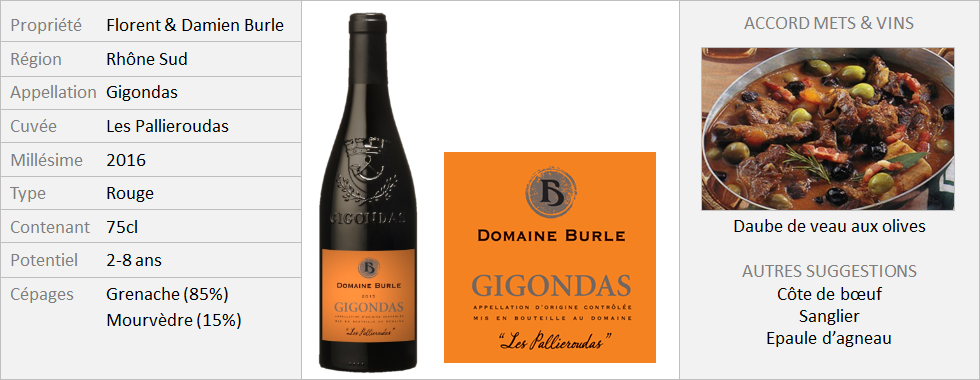 Florent et Damien Burle Gigondas