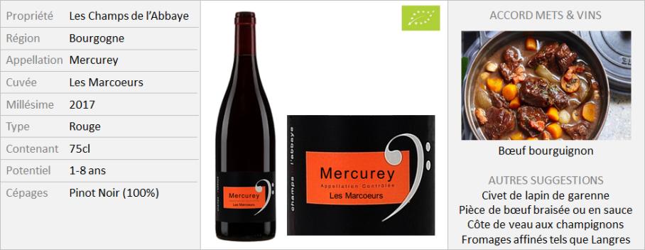 Les Champs de l'Abbaye - Mercurey Les Marcoeurs