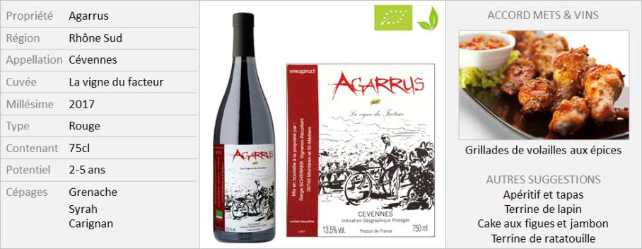 Agarrus La Vigne du Facteur