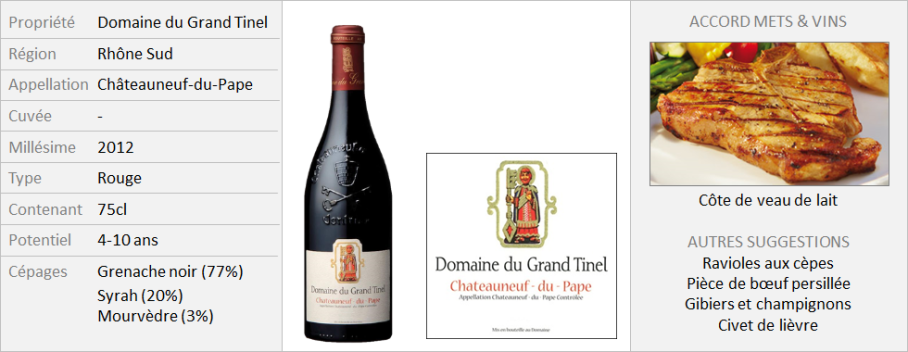 Grand Tinel Chateauneuf du Pape Rouge 2012